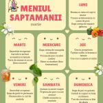 Meniul Saptamanii – 6 martie