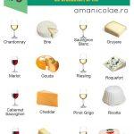 Cu ce branzeturi, mancaruri si condimente sa combinati vinurile